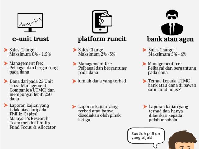 e unit trust